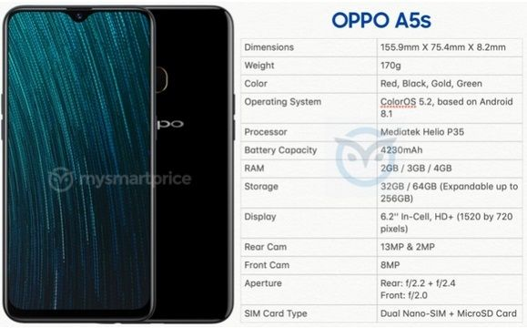 Oppo A5s Hadir dengan Chipset Helio P35