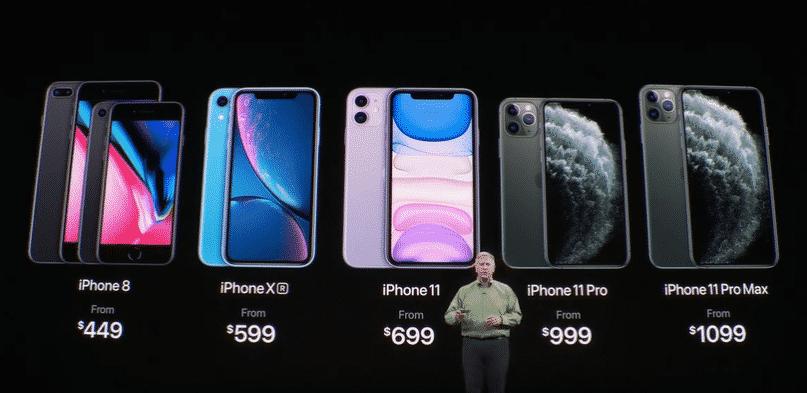 iPhone 11 vs iPhone 11 Pro vs iPhone 11 Pro Max - Perbandingan Spesifikasi Lengkap