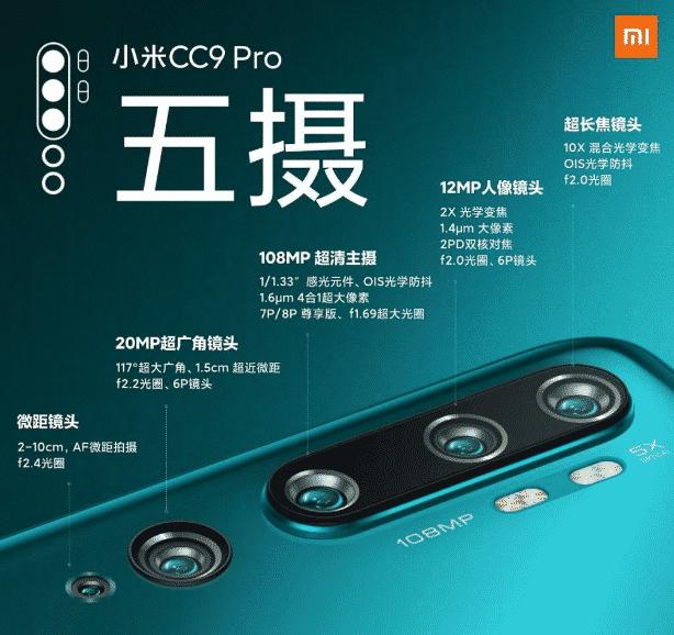Kamera Mi CC9 Pro atau Mi Note 10