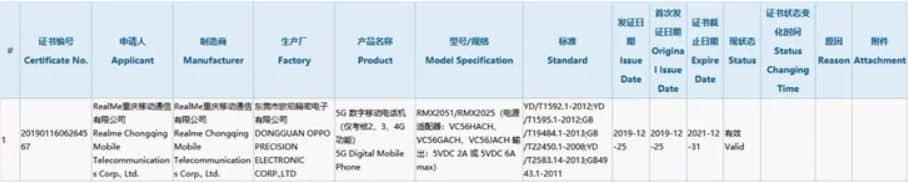 Tangkap layar sertifikasi Realme X50 di 3C China