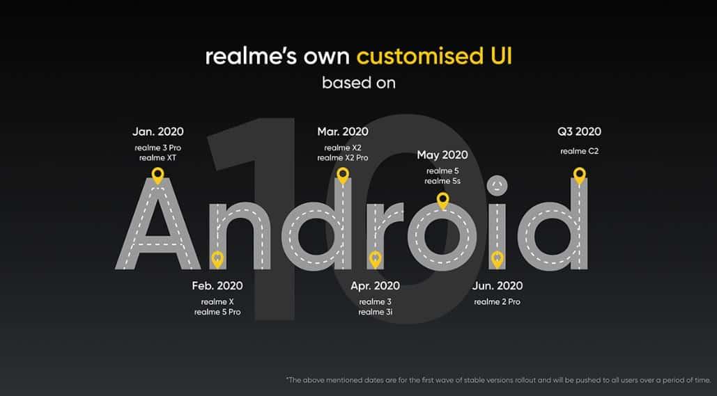 Jadwal Peluncuran Realme UI Android 10 Versi Global