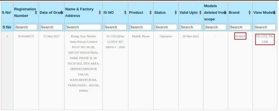 Nokia 400 4G terdaftar dalam sertifikasi BIS di India