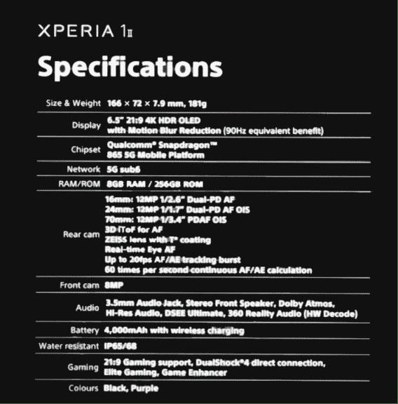 Spesifikasi Sony Xperia 1 II