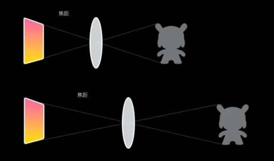 Inilah Kamera Periskop yang Disematkan pada Xiaomi Mi 10 Youth atau Mi 10 Lite ZOOM
