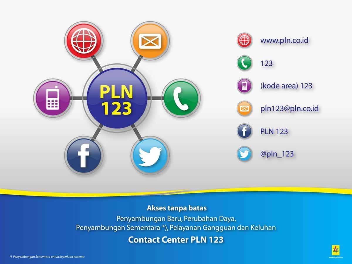 Kode Area Call Center PLN