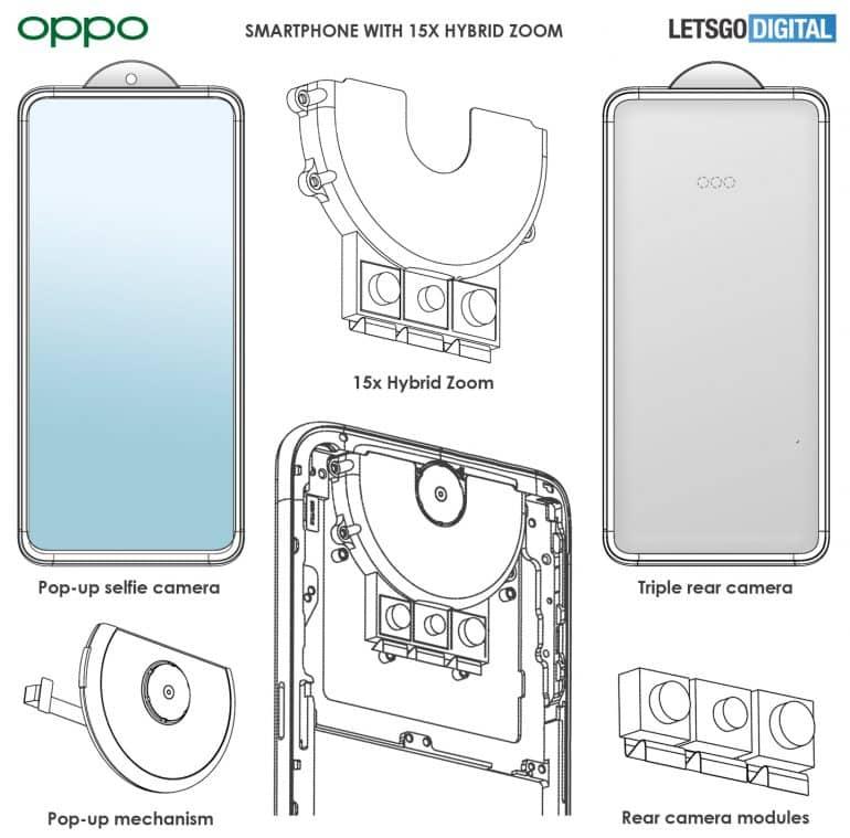 Konsep Oppo Reno Selanjutnya dengan 15x  Zoom dan Kamera Pop-up Bulat