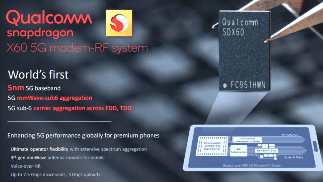 IPhone 13 Akan Pakai Modem Qualcomm Snapdragon X60 5G