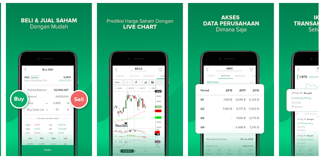 Stockbit Aplikasi Trading Terbaik
