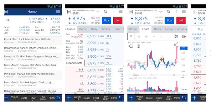 Most Mandiri Aplikasi Trading Terbaik