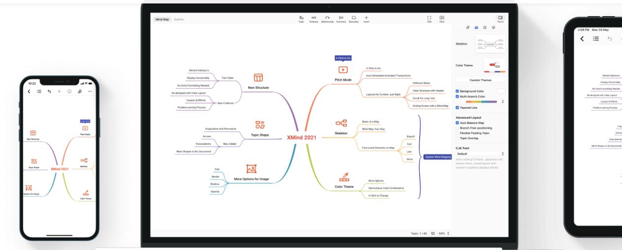xmind situs yang berguna bagi mahasiswa untuk membuat mindmapping
