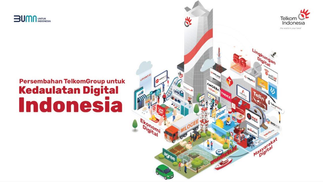 Transformasi Digital Telkom